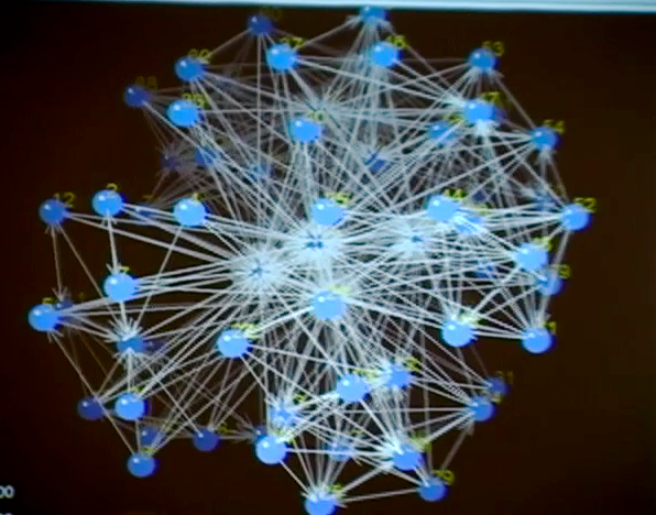 3 dimensional network model of domestic structures